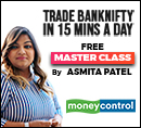 Trade BankNifty In Just 15 Mins A Day
